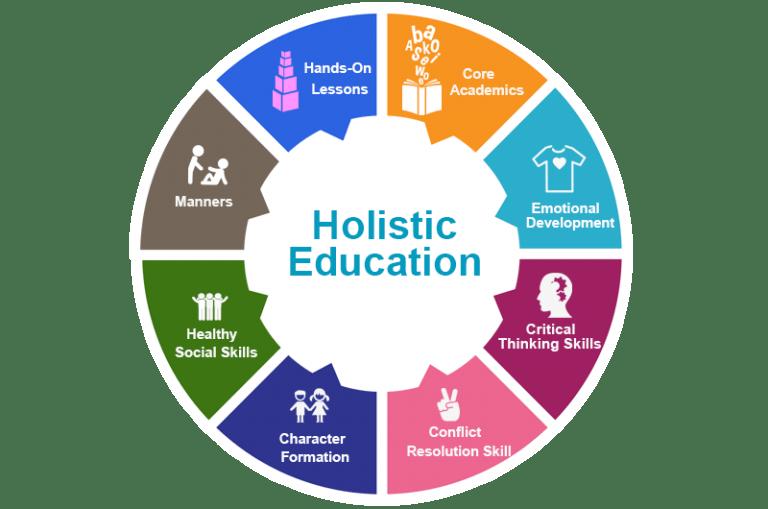 Holistic Development Course